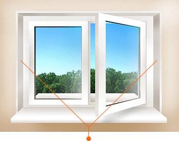 Откосы – важная деталь пластиковых окон